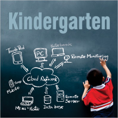 Kindergarten eBooks
