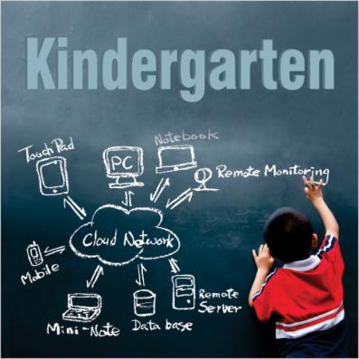 Kindergarten eBooks